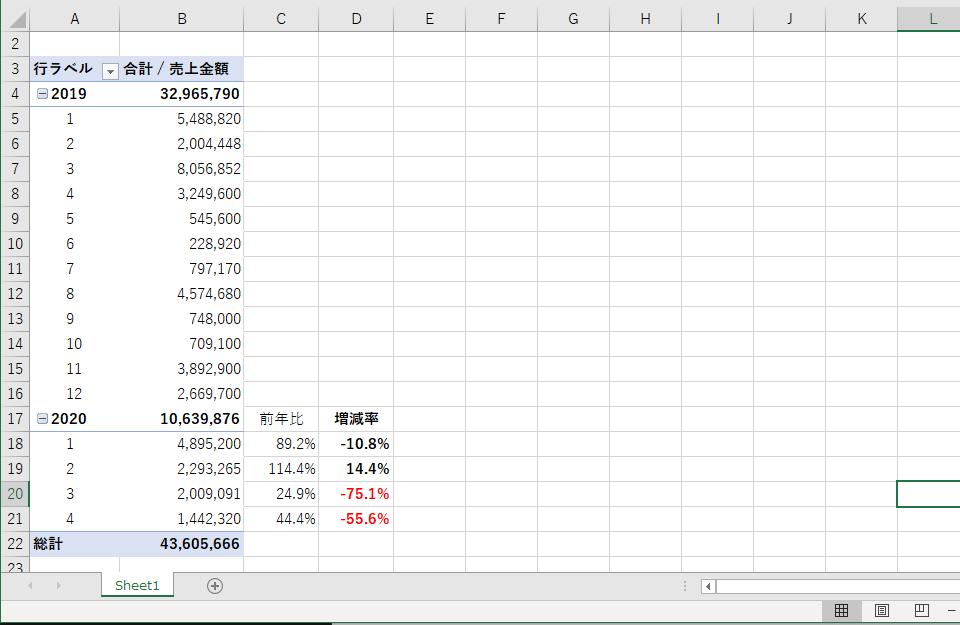 持続化給付金 売上台帳 エクセル テンプレート